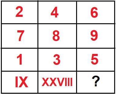 Math Tricks For You
