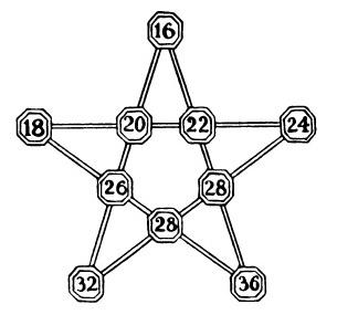 five line star